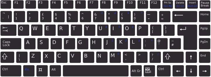 Keyboard Ki Jankari
