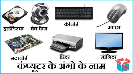 Computer Parts Name In Hindi