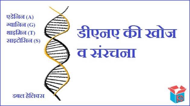 DNA Ki Khoj