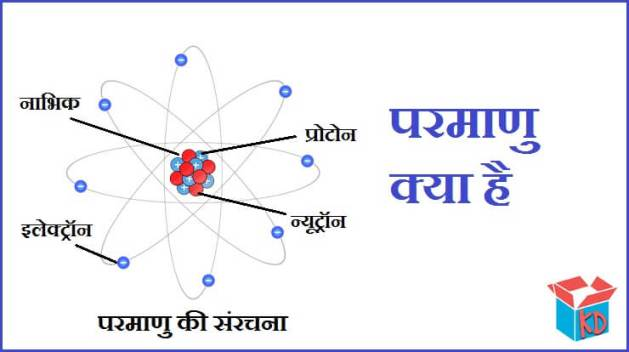 What Is Atom In Hindi