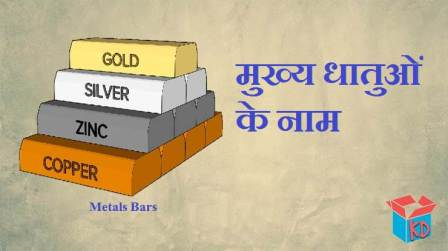 Metals Name In Hindi