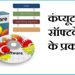 Types Of Software In Hindi