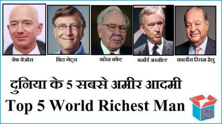 World Richest Man In Hindi
