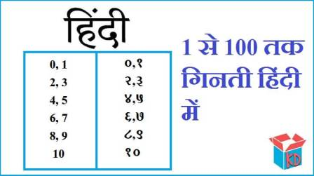 Hindi Number Names 1 to 100