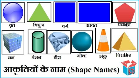 Shape Names In Hindi