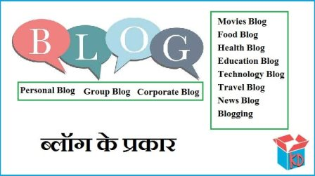 Types Of Blog In Hindi