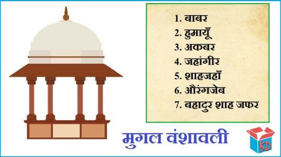 Mughal Vansh In Hindi