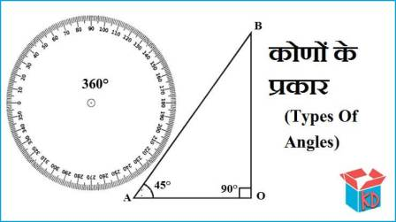 Types Of Angles In Hindi